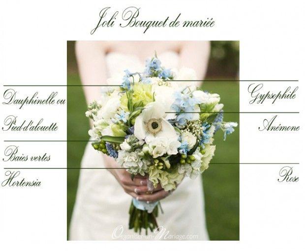 Pour commencer la semaine, voici un joli bouquet champêtre dans les tons bleu, blanc, jaune et vert. { Crédit photo : Onewed }