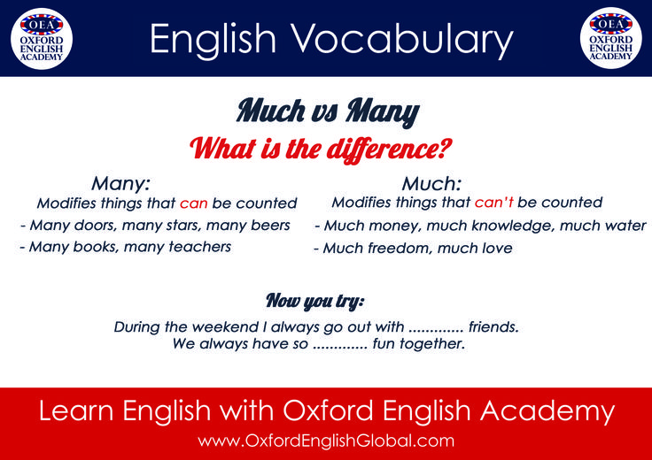 Learn English with Oxford English Academy English Vocabulary Much vs. Many. Click VISIT for more English learning hints and tips from the Oxford English Academy blog.  #oxfordenglishacademy #learnenglish #englishschool #englishcourse #learnenglishoxford