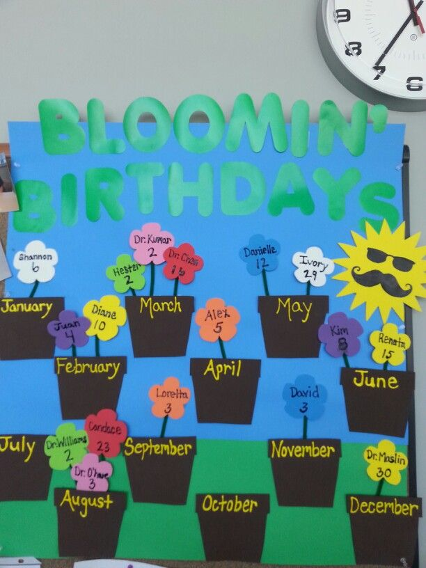 Birthday bulletin board