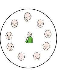 Resultado de imagen de emocion pictograma