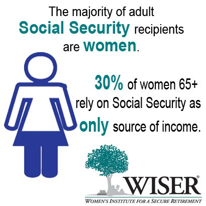 75 best Social Security images on Pinterest Social security, 40 - social security direct deposit form