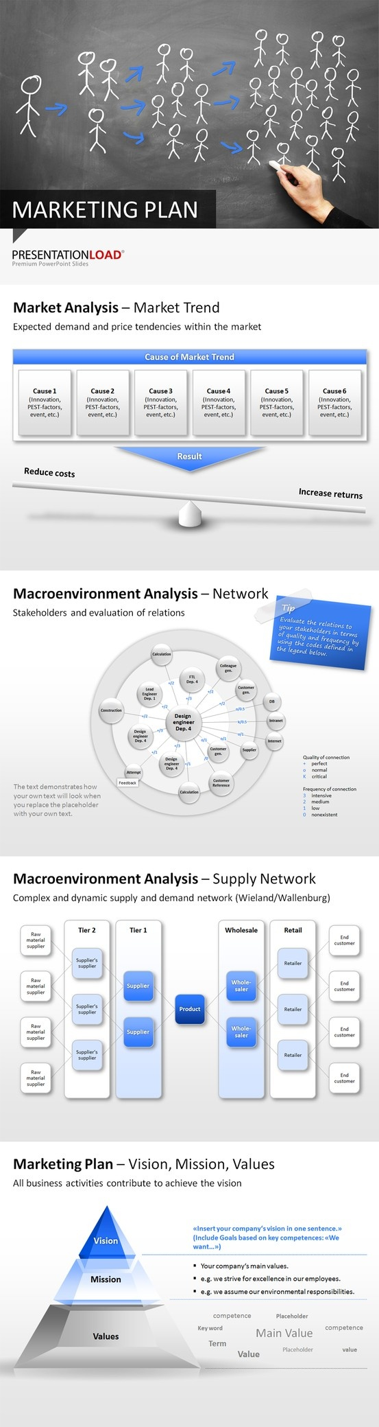 61 best Strategie et management images on Pinterest | Business ...