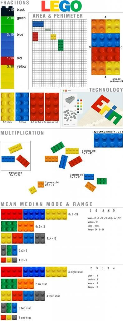 How to teach math with LEGOs. Fantastic!