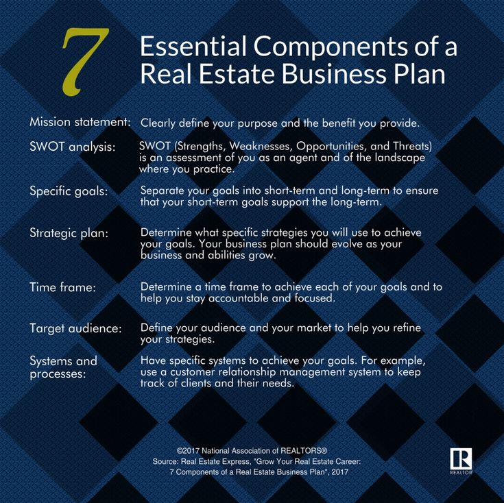 Essential Components of a Real Estate Business Plan | Small business marketing in 2019 ...