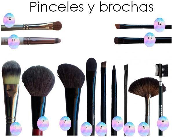 Existen multitud de versiones de pinceles y brochasy se clasifican en dos grupos diferenciadossegún el tipo de pelo: sintéticos y naturales. Los pinceles de pelo sintético son perfectos para text…