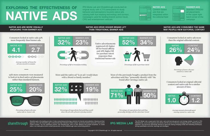 infographi_native_advertising