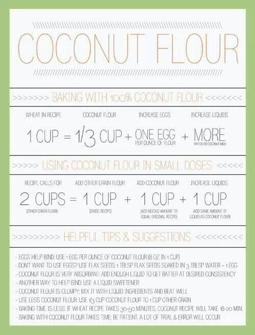 Coconut flour and how to use it in your diet