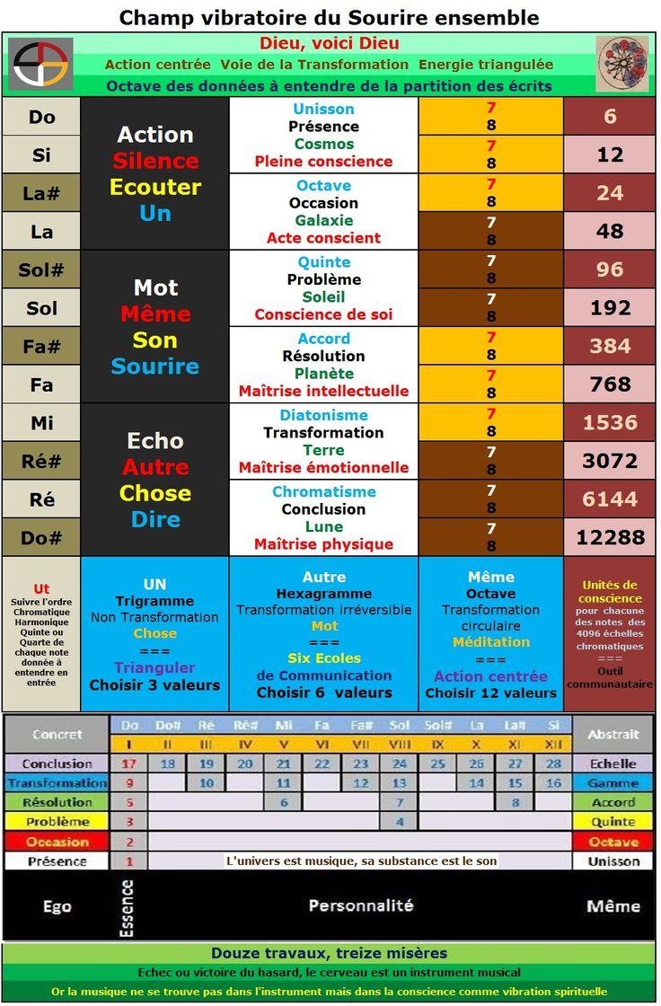 Les différentes formes d'Athéisme  - Page 13 06260780df0084fecf0775588b331fff