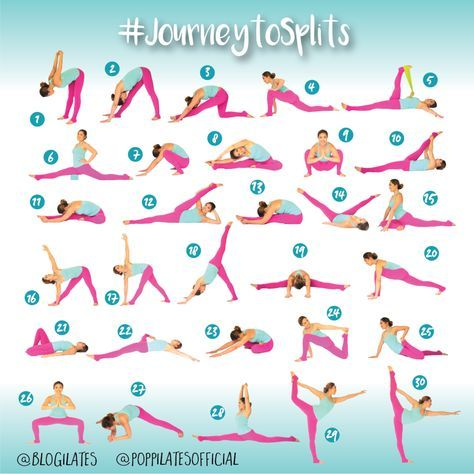July is for challenges. challenge by @blogilates #journeytosplits to learn a split in 30 days. More about my fitness and healthy challenges on Miss Athlètique www.missathletique.com #challenge #fitness #workout #moodboard #visualboard #july