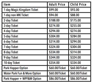 WDW Ticket Price Increase, Effective February 23, 2014 – News & Analysis | The DISDads
