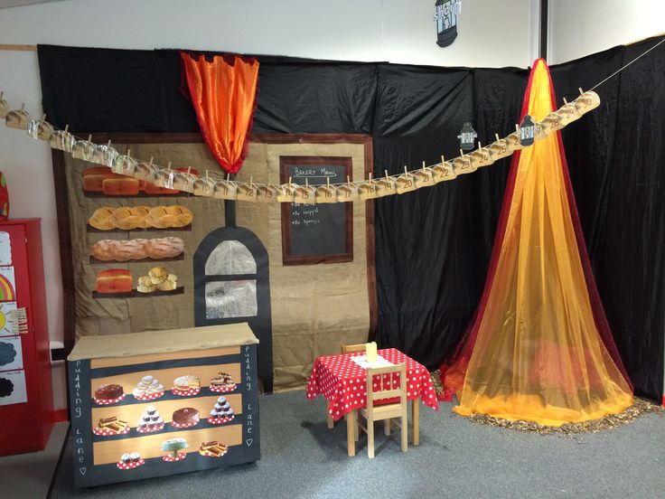 Classroom Display Ideas Ks1 ~ Images about great fire of london on pinterest