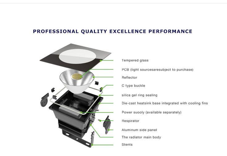 Bright Series 500W COB LED Flood Light,LED Flood Lights, Floodlights, Exterior LED Lighting