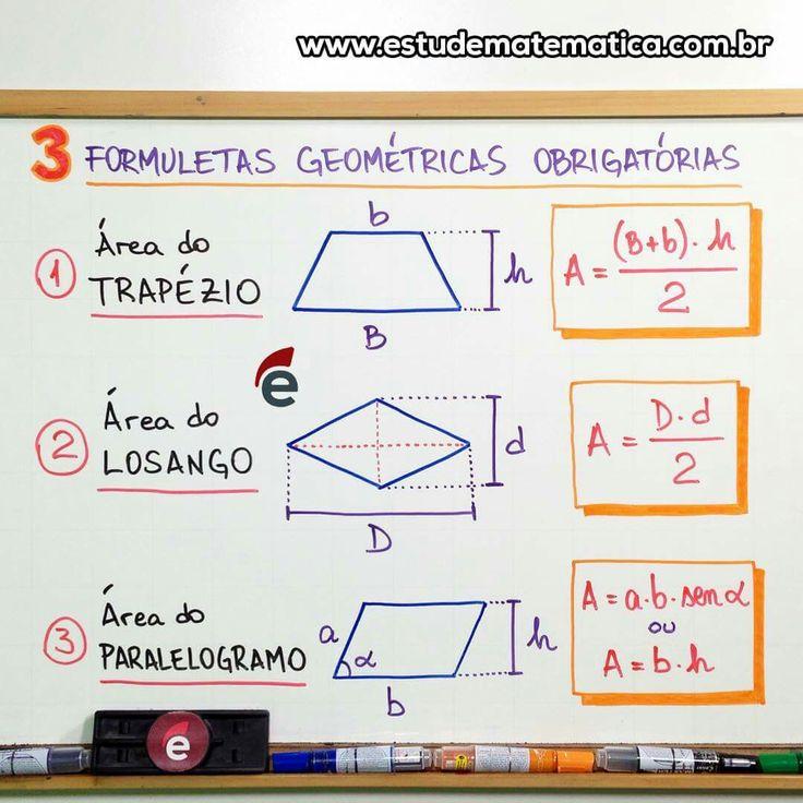 Mapa mental de geometria plana