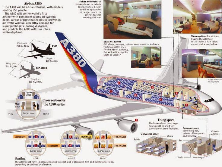 Airbus A380 cutaway
