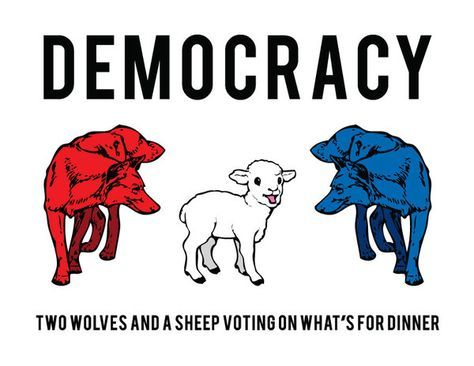 What is a Republic and Democracy