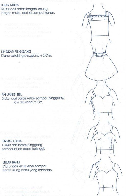 Cara Mengukur Badan Wanita 2