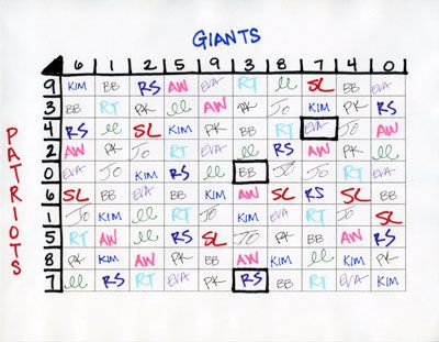 Super Bowl Party Game  Betting on Squares