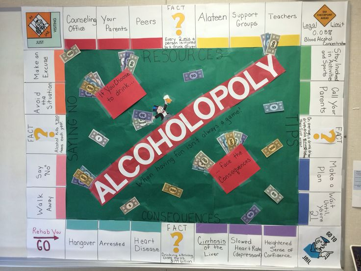 Anti alcohol bulletin board for middle and high school health
