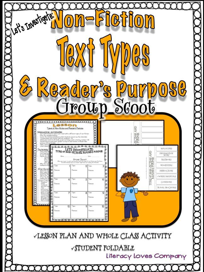 Non-Fiction Text Types and Reader's Purpose Group Scoot lesson, activity, and foldable. $