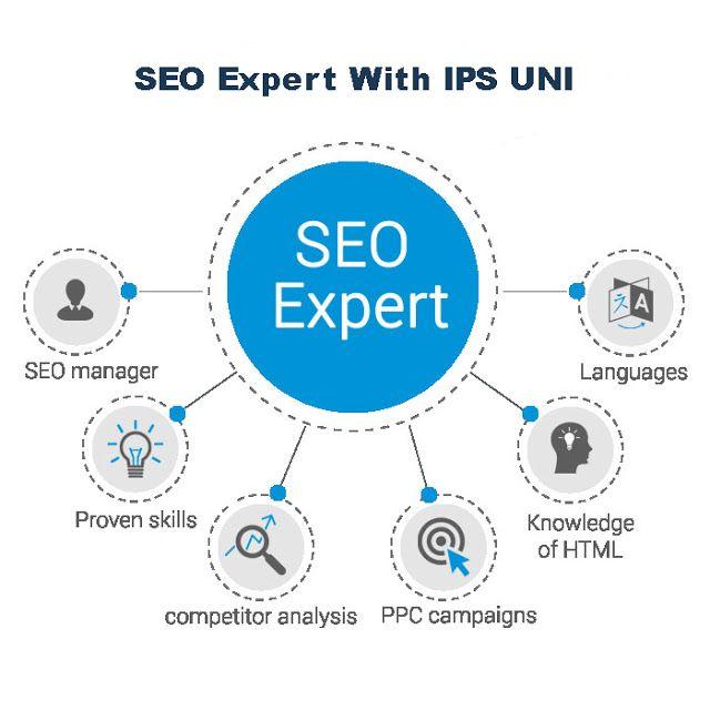 Why Seo Is A Good Career Option In Pakistan Career Options Seo Expert Best Careers