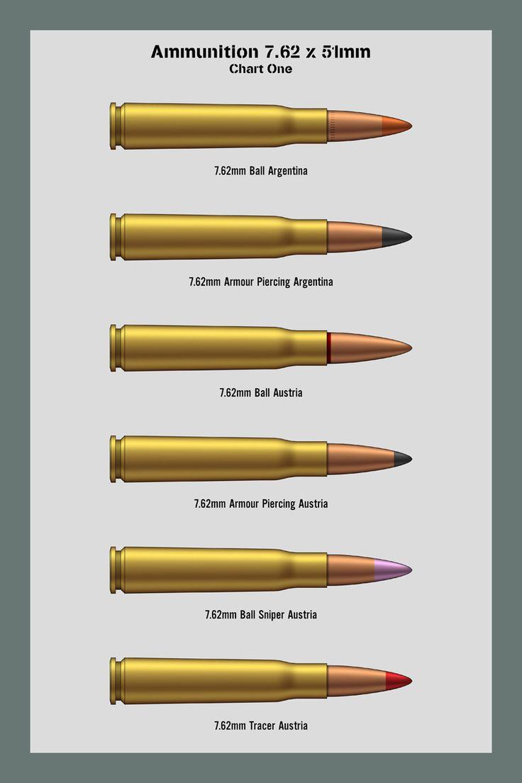 bullet size chart