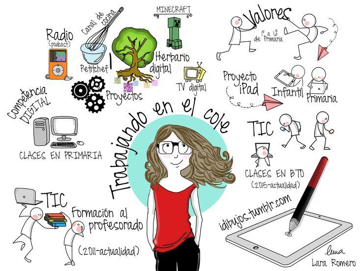 Mi cv en visual thinking (parte 2)  idibujos.tumblr.com Lararog.wix.com/portafolio