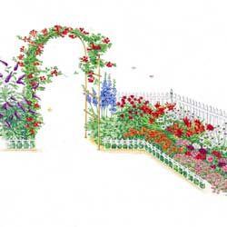 Garden Butterfly Hummingbird Gardens Pinterest