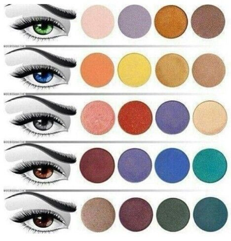 Eye Color Shadow Guide