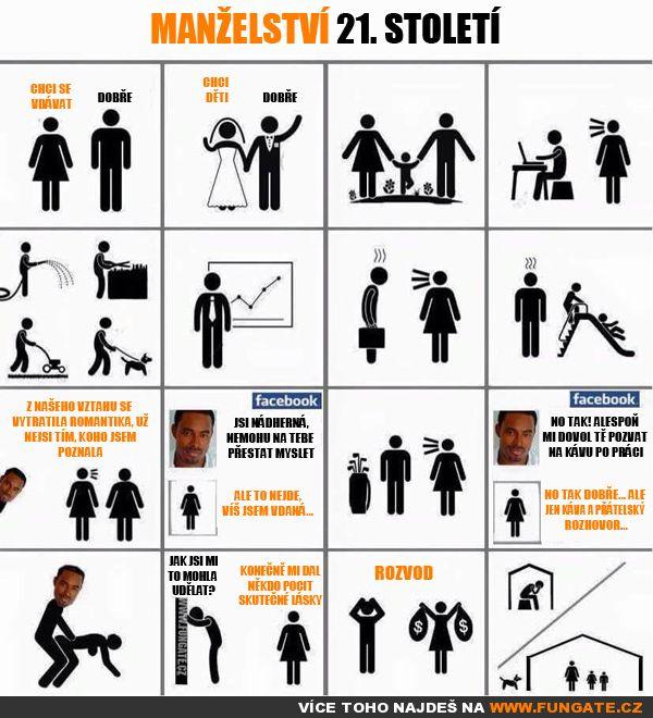 Manželství 21. století