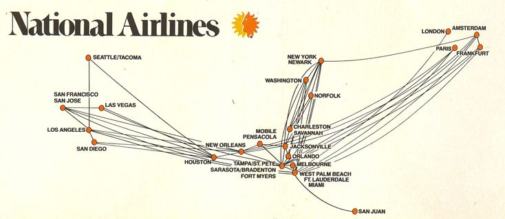 Airlines Past & Present: National Airlines