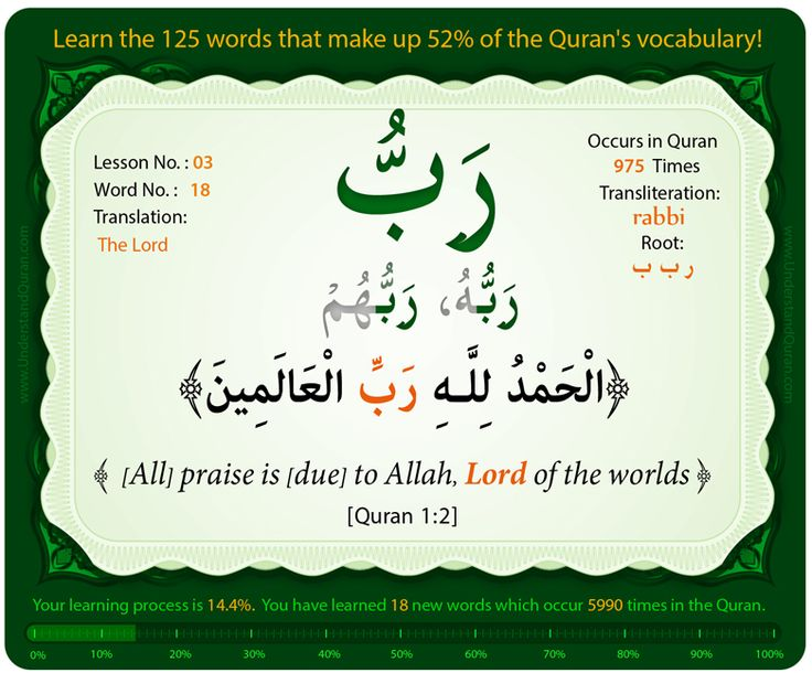 """a study of islam and the quran As a professor—and as a priest—i suggest that one thing we can do is study islam, and learn more of this religious tradition  sj for his series of articles about """"studying the quran as ."""