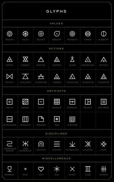Simboloss