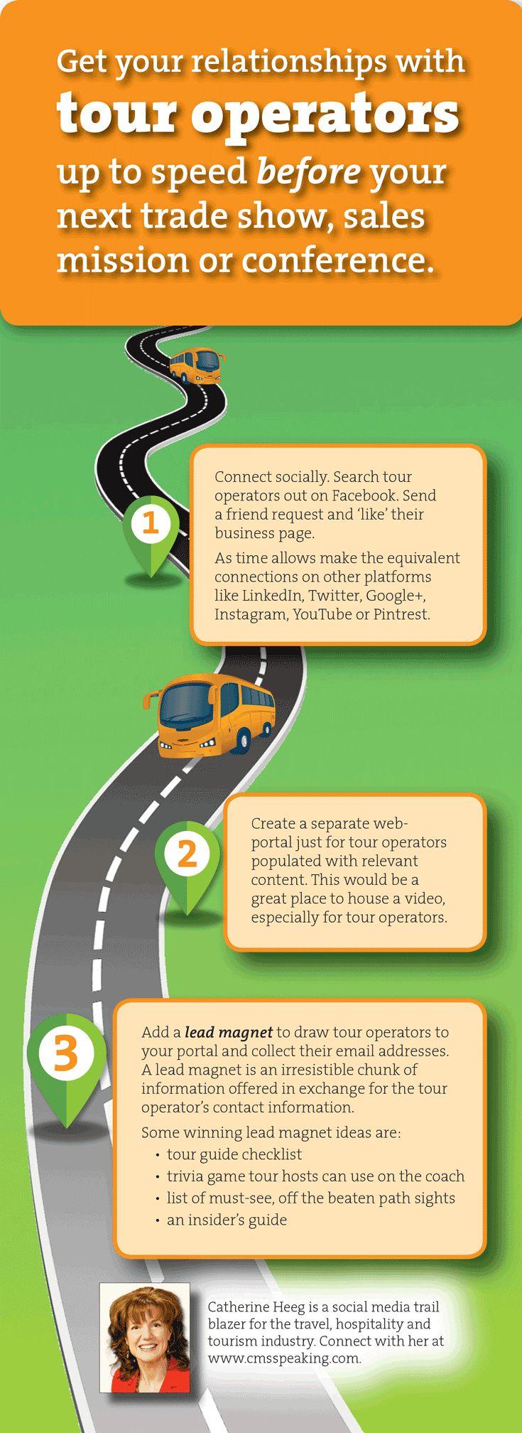 Social Marketing for Tour Operators