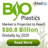 World Bioplastics Market: https://www.alliedmarketresearch.com/bioplastics-market