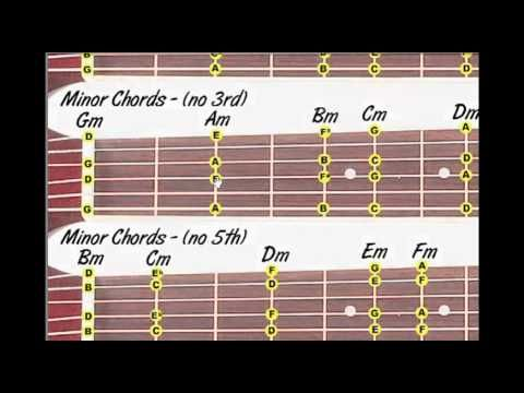 1000+ ideas about Open G Tuning on Pinterest | Guitar lessons ...