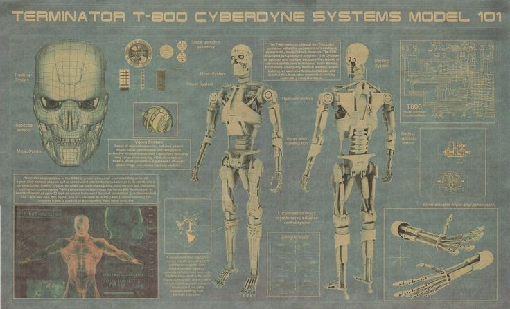 Cyberdyne Systems Model 101 T 800 Series Terminator