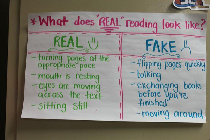 Real reading vs fakeReading Charts, Reading Anchor Charts, Reader Workshop, Schools Stuff, Languages Art, Real Reading, Reading Anchors Charts, Fake Reading, Classroom Ideas