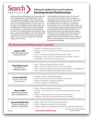 Developmental Relationships Framework via @SearchInstitute - make a difference in the lives of #youth in your community. #caring #community See also: http://www.search-institute.org/downloadable/DevRel-Research-Update-2016.pdf
