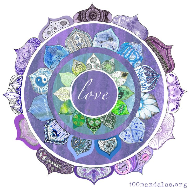 how to create picture mandalas
