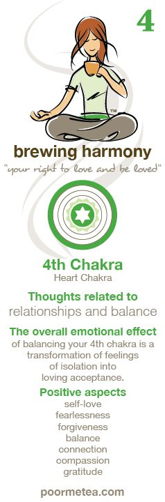 Heart Chakra Emotional Healing Benefits