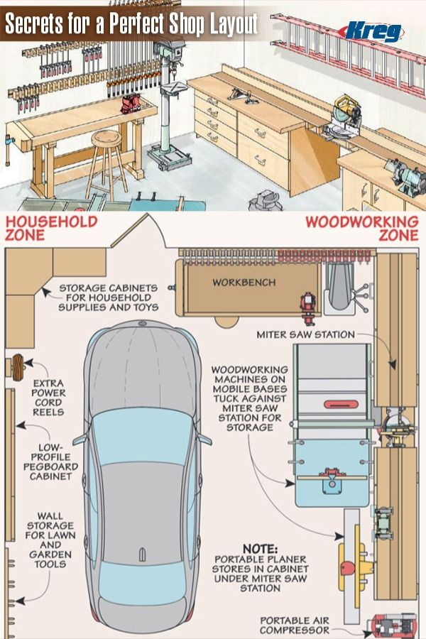 Secrets For A Perfect Shop Layout Shared Space Shop Garage Workshop Layout Woodworking Shop Plans Woodworking Shop Layout
