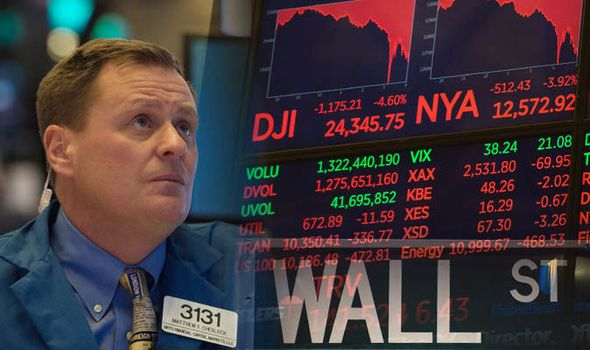 Dow Jones average LIVE: Latest updates as Industrial Index CRASHES by 1400 points