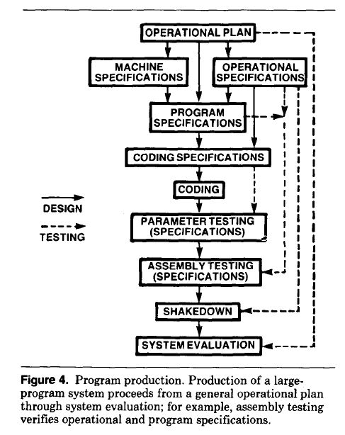 17 Best Images About Software And Programming On Pinterest