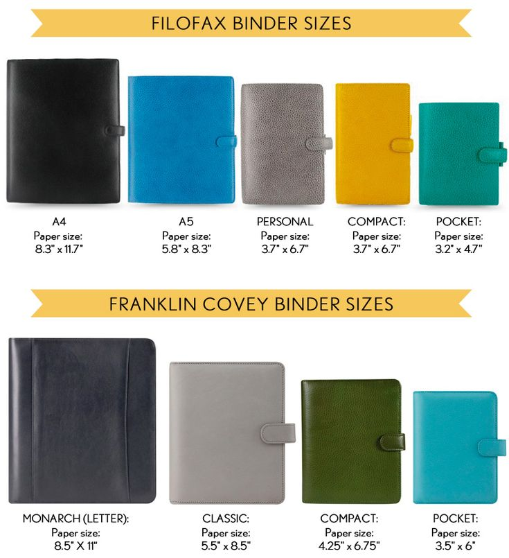 binder and page sizes