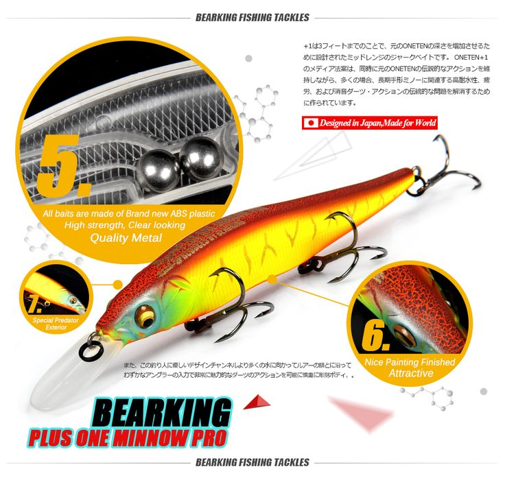 Great Discount!Retail A  fishing lures, assorted colors, minnow crank 110mm 14g,Tungsten ball bearking 2016 hot model crank bait -- Check out this great product.