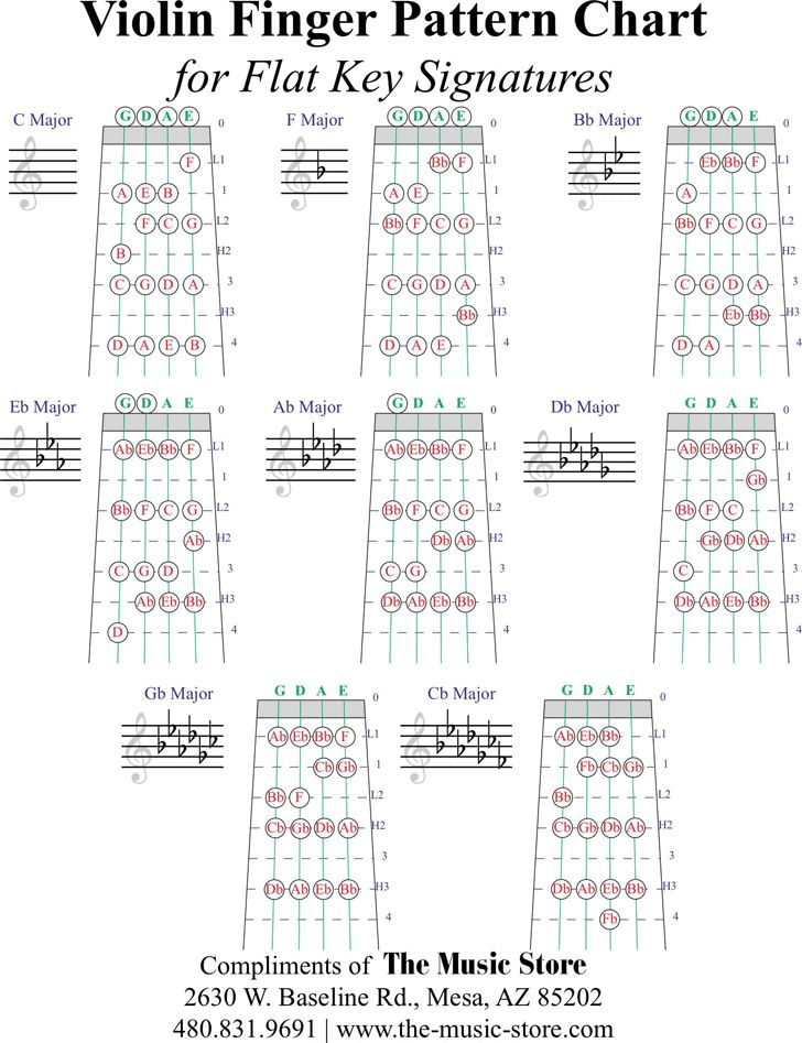 16 best beginner violin images on Pinterest Rest, Violin and - violin fingering chart