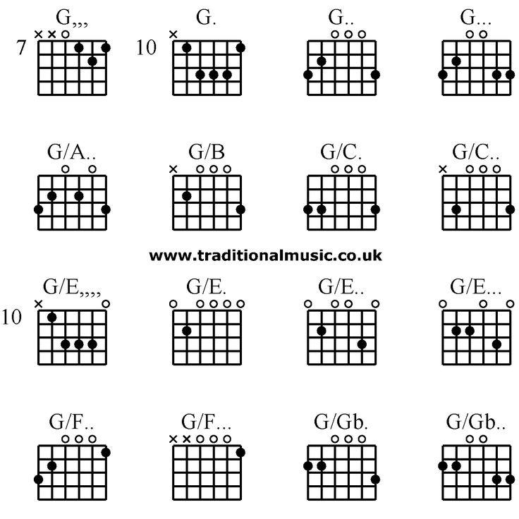Advanced guitar chords: G,,, G. G.. G... G/A.. G/B G/C. G