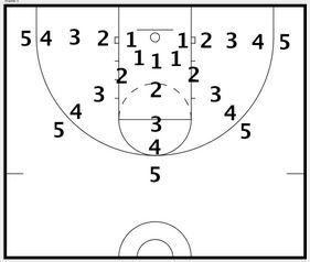 Ray Allen 2 Minute Shooting Drill