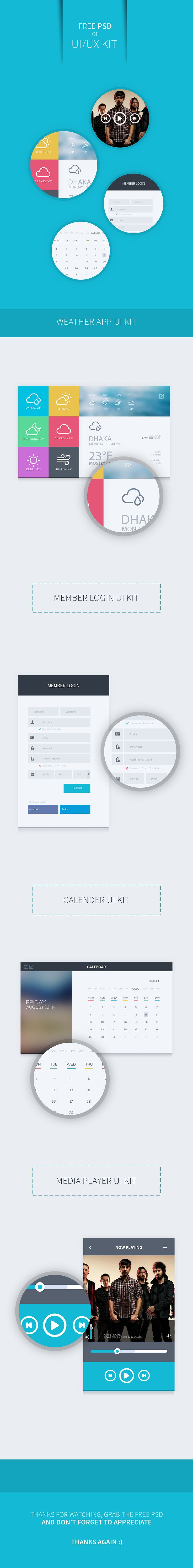 UI/UX KIT on Behance