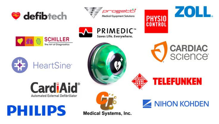 All brands AEDs fit in a Rotaid AED cabinet